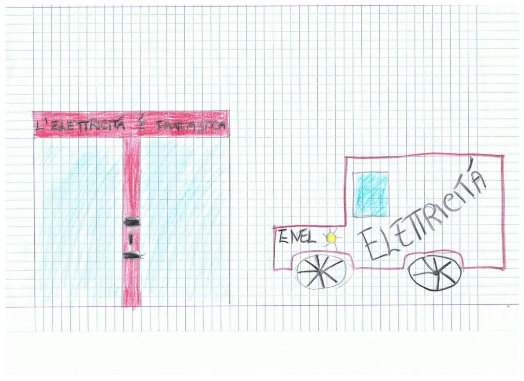 relazione-di-una-bambina-di-5a-elementare-3-sulla-biografia-cancellando-la-firma-e-la-scuola